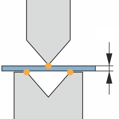 Sheet thickness tolerances lead to angle variances