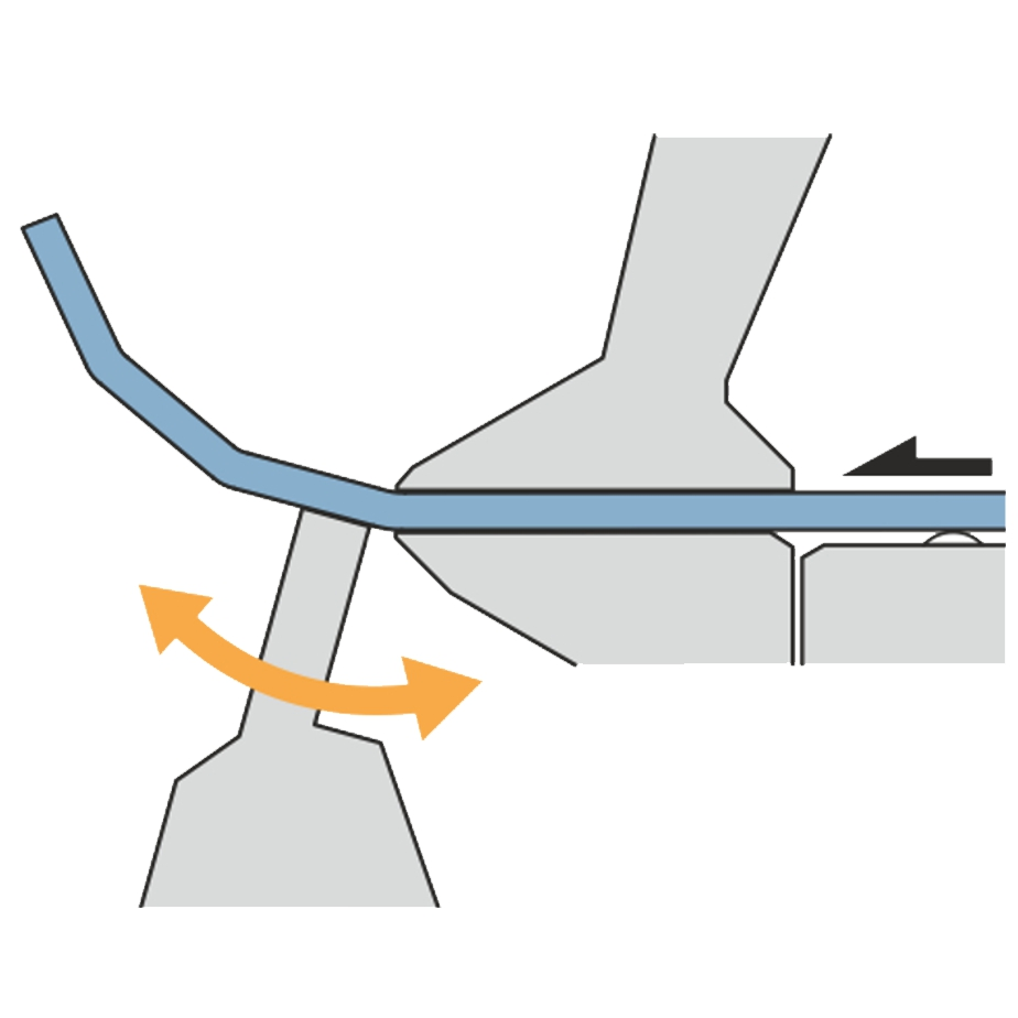 Radius created of short bending segments